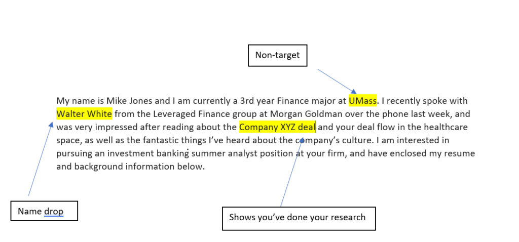 Investment Banking Cover Letter Template What You Re Doing