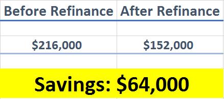 paying off debt savings